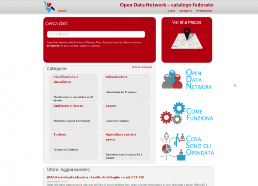 opendatanetwork2