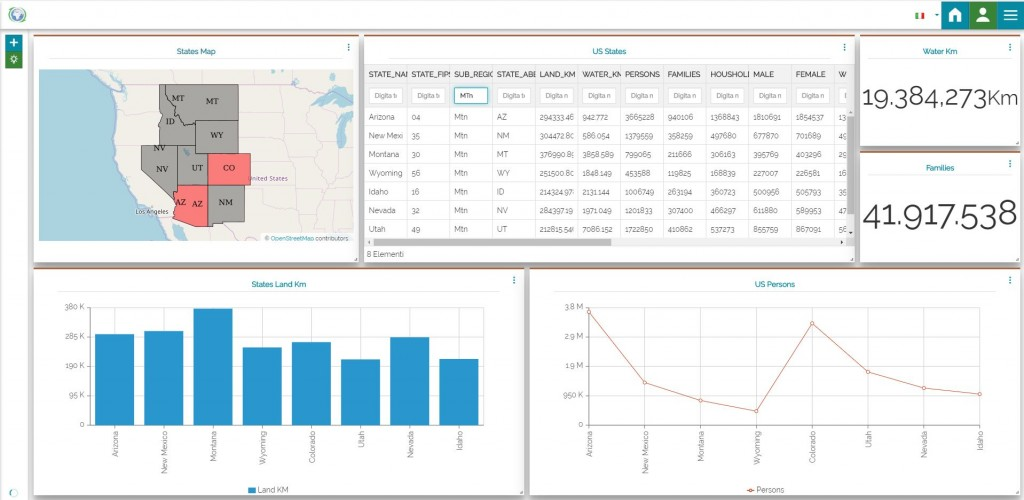 New dashboard filtering capabilities