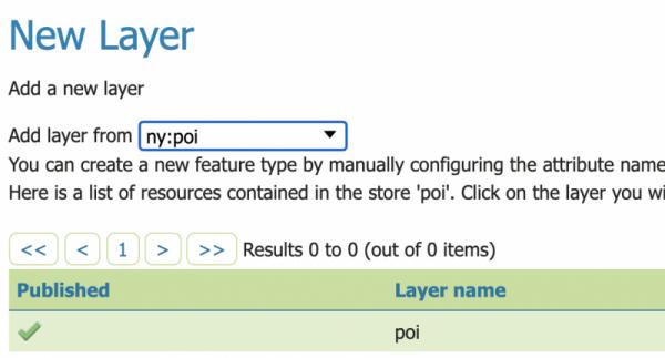 New Layer ny:poi